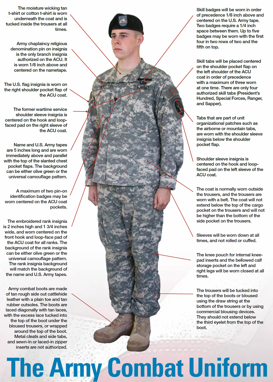Army Combat Uniform Guide