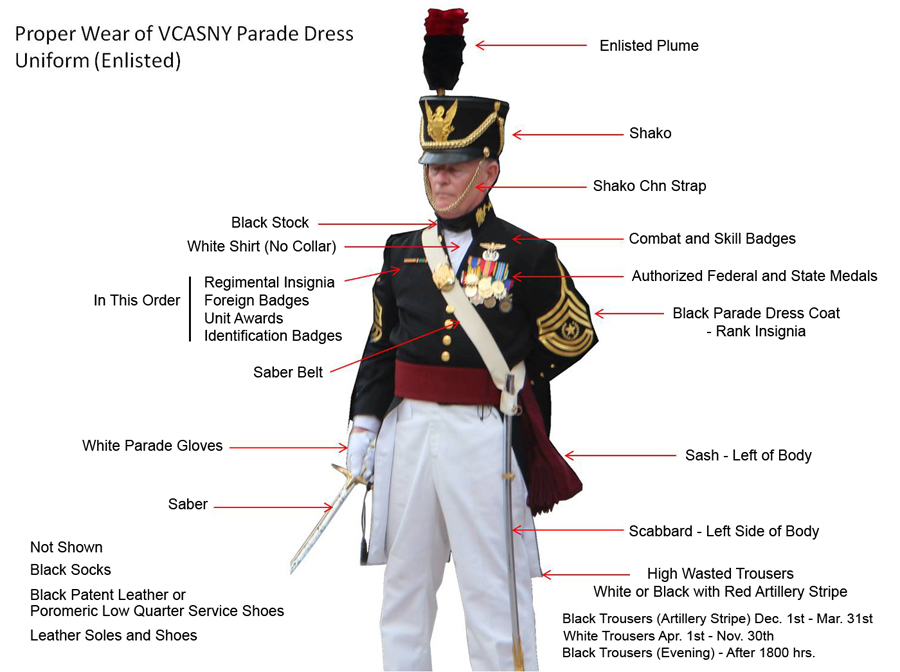 Parade Dress-Enlisted